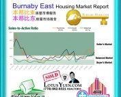 Burnaby-home Real Estate Report